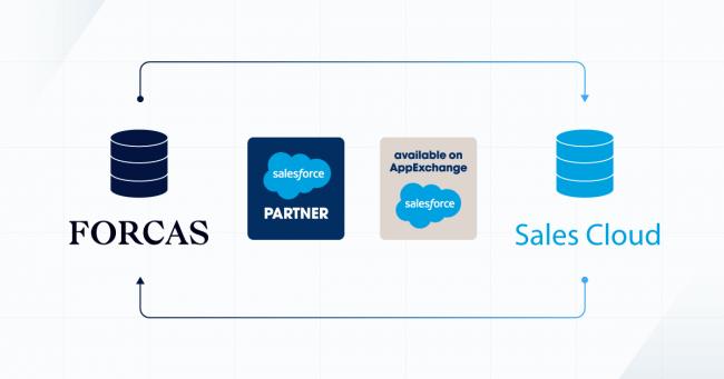 ユーザーベースのFORCAS、Salesforce AppExchangeにて提供開始