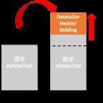 DataTailor、国内初となるAMP対応HeaderBiddingサービスを開始 ーFLUXと協業ー