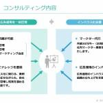 シーガル、企業の広告インハウス化を支援する定額制のコンサルティングパッケージを発表