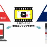 メトロアドエージェンシー、東京メトロのデジタルサイネージとYahoo! JAPAN ブランドパネルの同時配信が実現