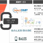 インティメート・マージャー、インサイドセールス支援プラン「Select DMPコールパッケージ」を販売開始