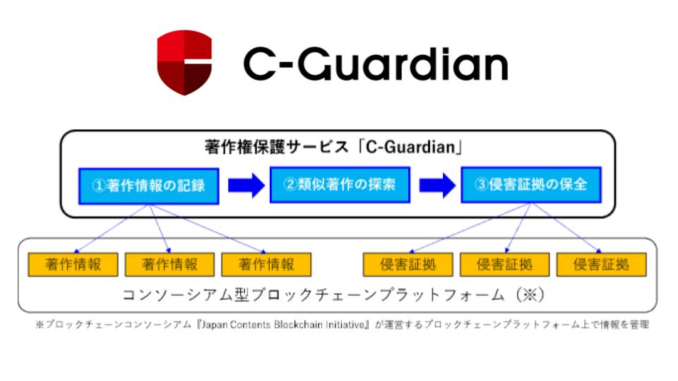 C-Guardian