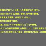 電通グループと同志社大学、「世界価値観調査2019」日本結果を発表 〜「人生を自由に動かせると感じる人」が増加傾向〜