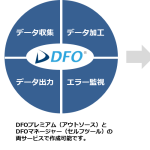 ニフティネクサス「DFO」、「LINEショッピング」のデータフィード作成を開始