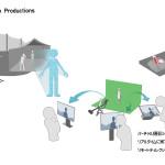 サイバーエージェント子会社のCyberHuman Productions、次世代CG制作ソリューション「バーチャルプロダクション」パッケージの提供を開始