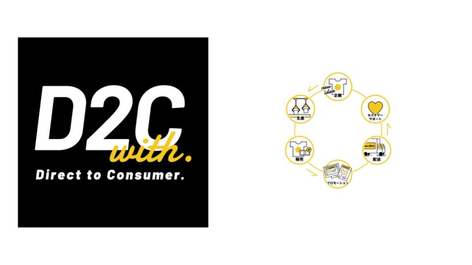Candee、D2Cをワンストップで支援する「D2C With.」の提供を開始