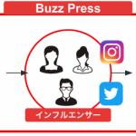 AnyUp、「CtoCプレスリリース配信」サービス「Buzz Press」をローンチ