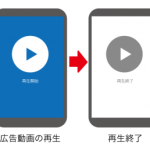 GMO TECH、「GMO SmaAD」・「SmaAFFi」で動画リワード広告機能を提供