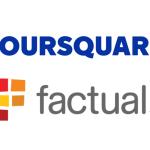 Foursquare、三井物産と資本提携しているFactualと合併 〜位置情報マーケティングでシェア拡大へ〜