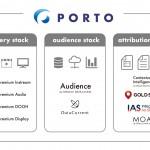 PORTO、インストリーム広告配信機能「PORTO Premium Instream」において「GYAO!」への配信開始