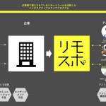 電通、ライブ配信型の運動プログラム「リモスポ」を提供開始