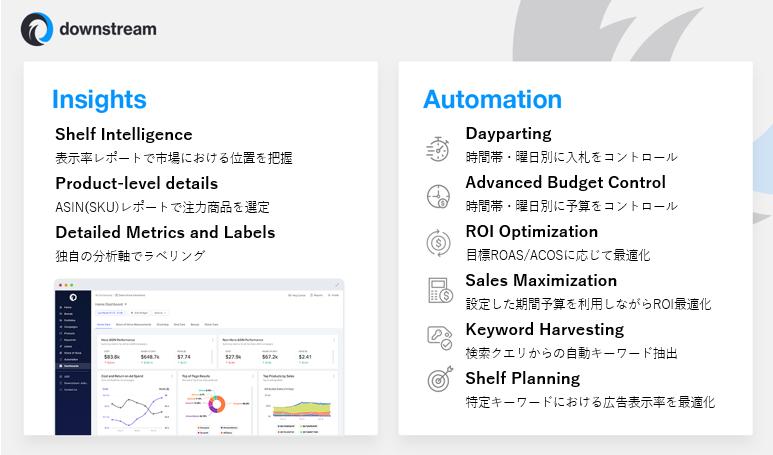 CCI、Amazon広告最適化サポートツール「Downstream」を日本初導入