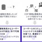 UNCOVER TRUTH、オムニチャネルでユーザーコミュニケーション可能な「PERSONAL CDP」の提供を開始