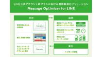 Message Optimizer for LINE