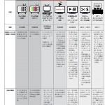 CCI、IABの「マーケターのためのOTTストリーミングビデオプレイブック」日本語版を提供