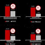 オールアバウト、タイアップ広告に「ブランドリフト調査」を標準実装