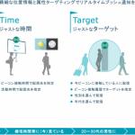 スイッチスマイル、リアルタイムプッシュ通知を可能にする新広告メニュー『PinableAd TownWiFi』提供
