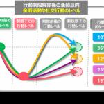 ニールセン、「新型コロナウィルスによる消費習慣への影響(日本版)」第2期(2020年4月~5月)調査結果を発表