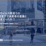 InMobi、緊急事態宣言下での消費者調査レポートを公開