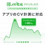 ラクスル、TVCM効果測定ツール「ノバセルアナリティクス」がアプリダウンロード計測に対応