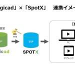 SMNの「Logicad」、動画配信プラットフォーム「SpotX」との連携を開始
