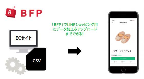 メタップスワン、データフィードサービス「BFP」が「LINEショッピング」と連携を開始