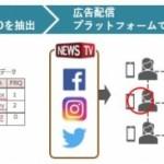 NewsTV、特定の番組やTVCMを視聴したユーザーにSNSを通じてターゲティング配信できるサービスを提供開始