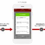 楽天、アプリ向けのサービスマッチング型広告配信ソリューション「RMP – For Apps Connect」を提供開始