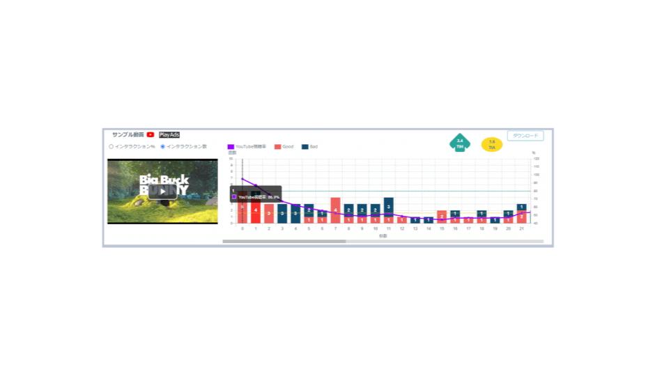 GMOプレイアド、「PlayAds byGMO」と「YouTube API」との連携開始