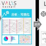 SMN、マーケティングAIプラットフォーム 「VALIS-Cockpit」のサービス内容を大幅に拡充