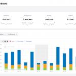 App Annie、アドテクノロジー分野に参入 〜広告データを一元管理できる「App Annie Ascend」提供開始〜