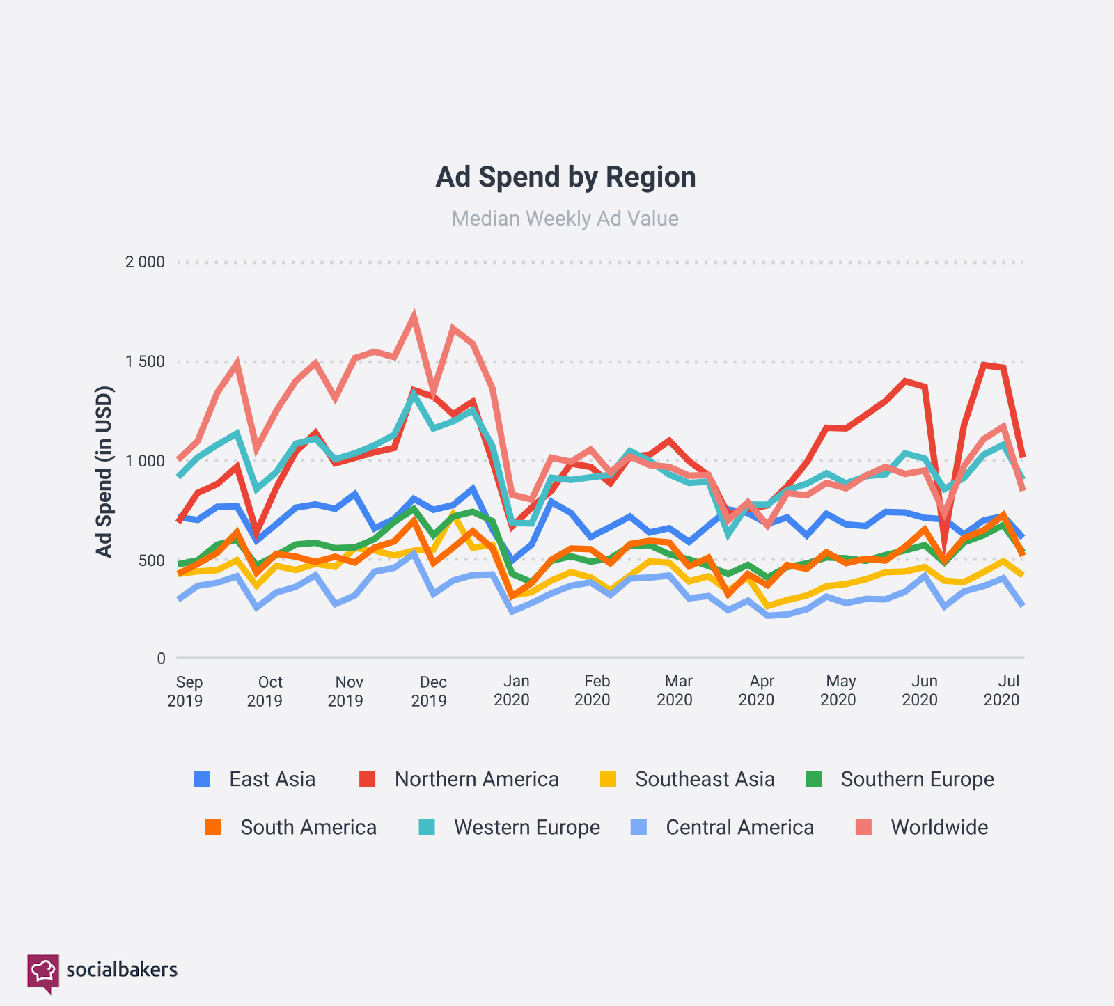 Q2 2020 Ad Spend by Region