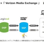 SMNの「Logicad」、「Verizon Media Exchange」と国内初の連携を開始