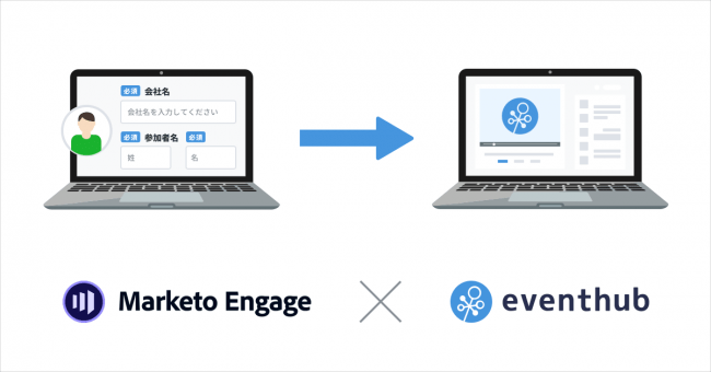 イベントプラットフォーム「EventHub」、「Marketo Engage」と連携し参加者情報同期をシームレスに