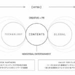 博報堂DYホールディングス、テックエンタメコンテンツを共創を目指す「HYTEK(ハイテク)設立準備室」を設置