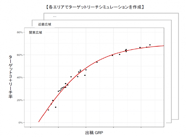 「AREA Optimizer」