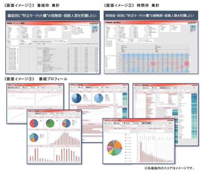 インテージ、テレビ番組を都道府県別・放送域別にセグメント分析できるサービスをリリース