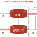 京王エージェンシー、社内組織「DX-Lab」を新たに設立