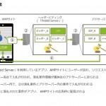 SMNの「Logicad for Publishers」、ヘッダービディングによる モバイルアプリとAMPページへの広告配信を開始