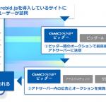 GMO SSP、ヘッダービディングソリューション「Prebid.js」への対応を開始