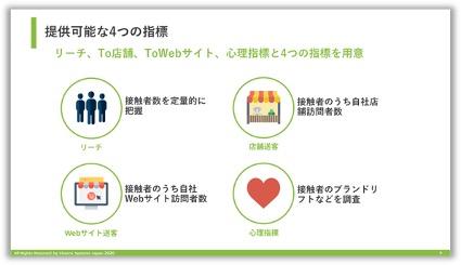シナラ、OOHの効果計測・デジタル広告配信サービスCinarra for OOH(β版)を提供開始