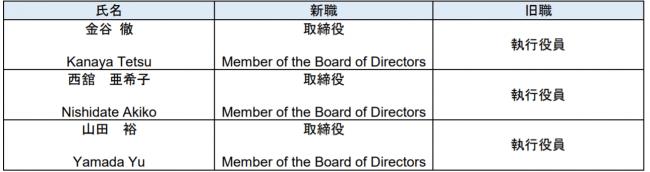popIn、新任の取締役及び執行役員を発表