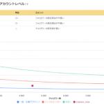 SNAPLACE、インフルエンサーのアカウント品質分析機能を提供開始