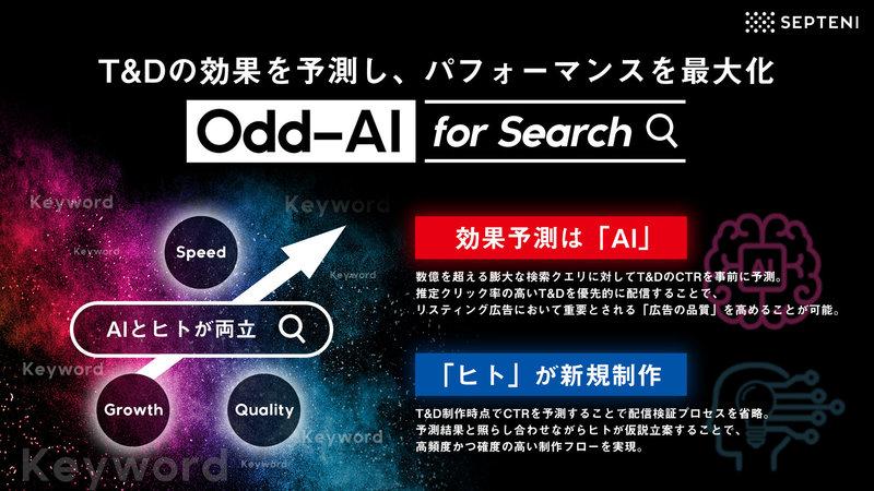 セプテーニ、AIによる効果予測を活用した広告テキスト制作ソリューションツールを開発