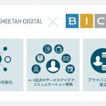 チーターデジタル、BICPグループと顧客起点のマーケティングの推進に向け協業
