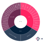 App Annie、モバイルゲーム業界向けのマネタイズ分析ツール『Game IQ』をリリース