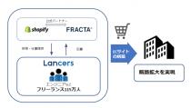 フラクタ、ランサーズ・Shopify Japan
