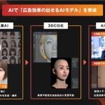 サイバーエージェント、広告素材の人物を自動生成する「極予測AI人間」の提供開始