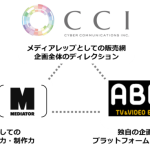 CCI、ABEMAらと動画コンテンツマーケティングのワンストップ支援を開始