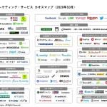 位置情報マーケティング・サービスのカオスマップ【LBMA Japan】